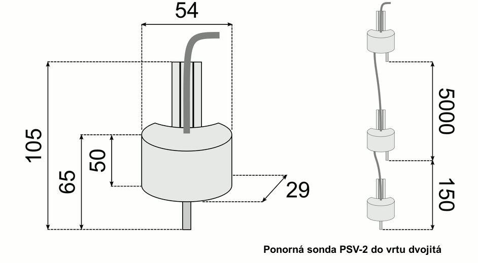 MAVE sonda PSV2